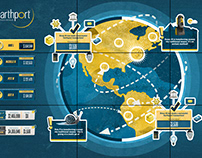 Earthport Payment systems interactive game