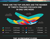 Social conversation taking flight