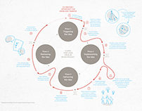 A Digital Co-Creation Framework