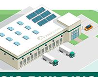 Logistics Industry Infographics