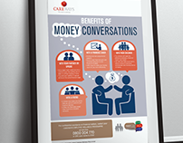 Careways Financial Infographic Poster