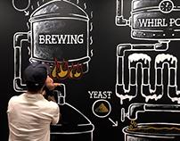 Anheuser-Busch's Mural