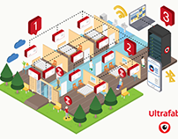 Isometric infographic: Industrial Internet of Things