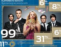 CTV TELEVISION