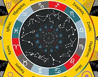 Compass of the Zodiac