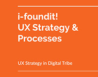 i-foundit App UX Strategy
