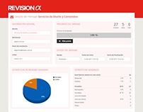 Revision Alpha - Diseño y maquetado panel app eMailer
