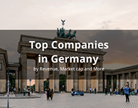 Top Companies in Germany