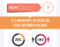 Infographic: What is CRM?