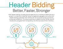 AppNexus - Header Bidding