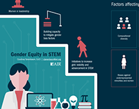Gender in STEM