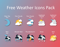 Free Weather Icons Pack