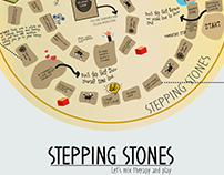 Stepping stones - A therapeutic board game