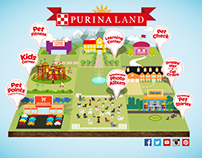 Purina Land App