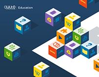 Qulto Education branding & software interface