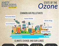 Amity Global School Noida   Ozone Day   Info-graphic