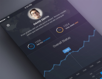 Mobile Dashboard Design: Vol 3