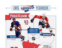 Minnesota Hockey Yearbook Infographic