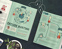Editorial Illustration and Layout - University Magazine