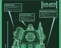 Goliath Blueprint Poster (2015)