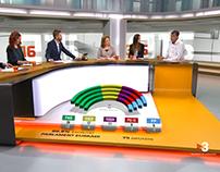 ELECTIONS EUSKADI GALICIA 2016