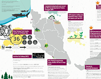 Map Infographic for Annual Report | WWF MY.