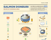 2019_11 Infographics_Recipe : Salmon Donburi
