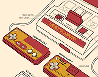 NES/Famicom Posters