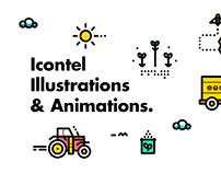 Icontel