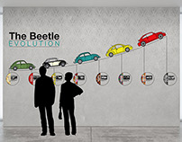 The Beetle Evolution