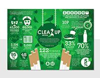 Infographic Design: Clean Up Britain