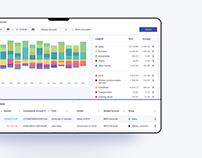 MyFinancier Web App - Best way to manage your finances