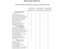 Landing Page (WordPress) - SetLogik