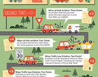 Arbella Insurance Infographics