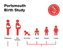 Portsmouth Birth Study Flyer