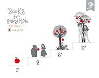Ladybird Print Campaign