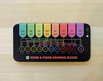 The Wine and Food Pairing Guide Sticker / Phone Skin