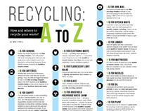 Santa Cruz Recycling Publication