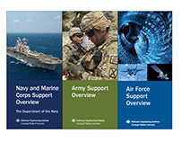 Military brochures