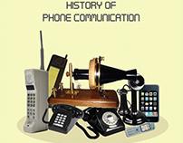 Timeline - History of Phone Communication