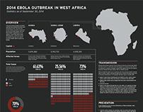 2014 Ebola Infographic