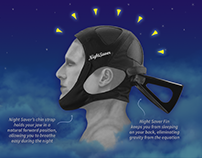 Infographic: NightSaver Anti-Snoring Product