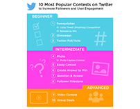 Twitter Contest Infographic