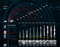 Space Race Infographic Design