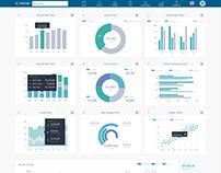 Dashboard design for Pharmaceutical companies