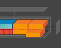 Dell FX converged platform server