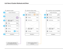 Wireframes - Mobile Fitness App