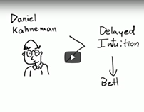 Delayed Intuition Silent Whiteboard Video