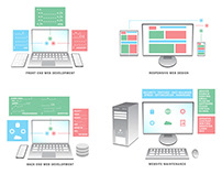 Web Design and Development Vector Graphics