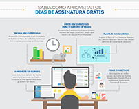 infográfico | Catho